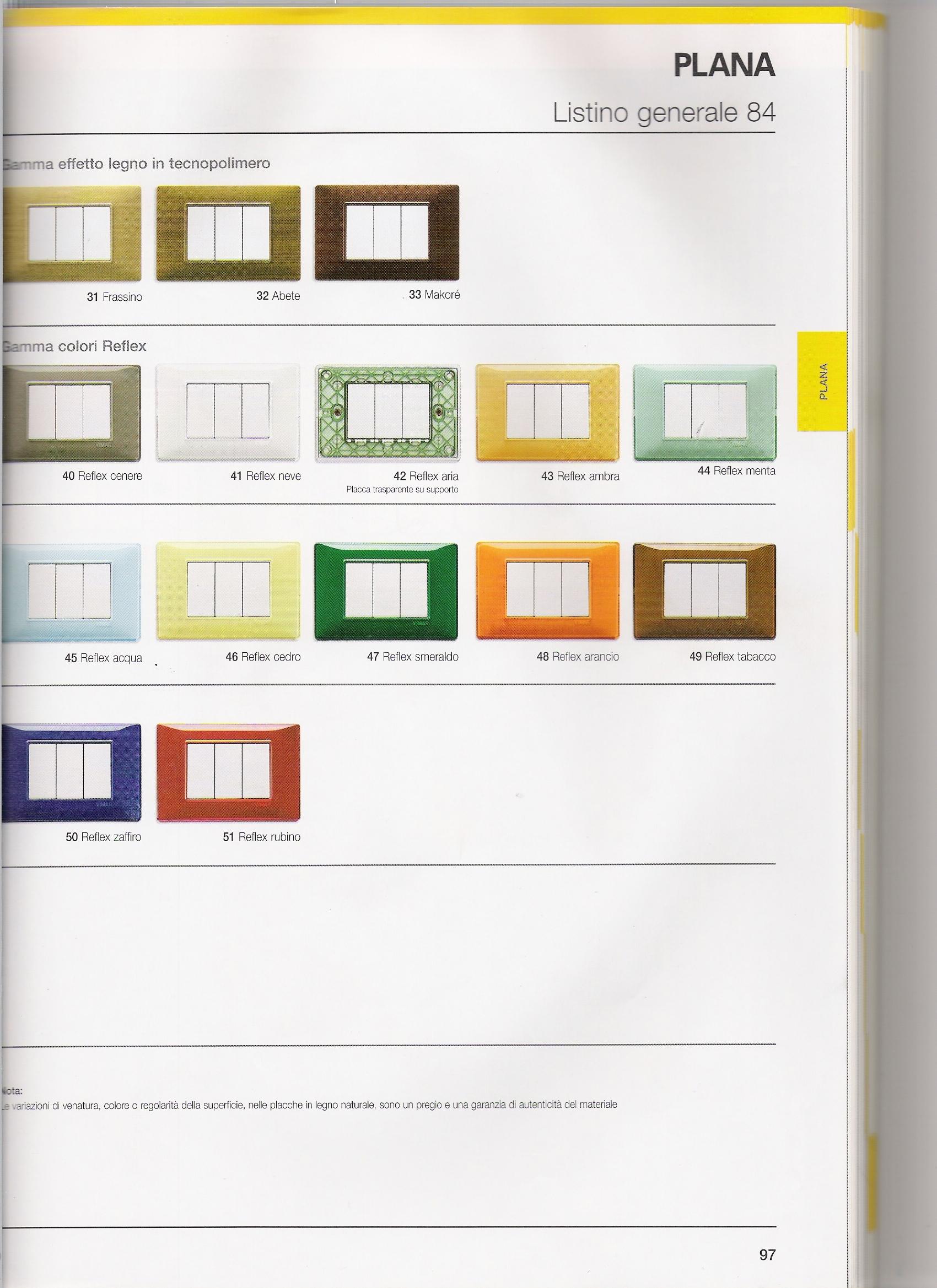 Casa immobiliare accessori serie plana for Bricoman vimar idea